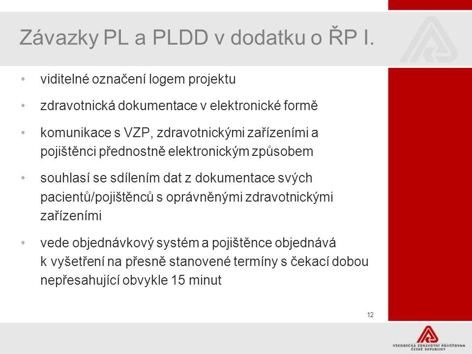 Závazky PL a PLDD v dodatku o ŘP I.