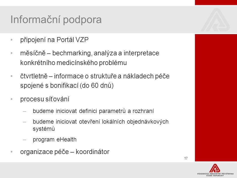Informační podpora připojení na Portál VZP