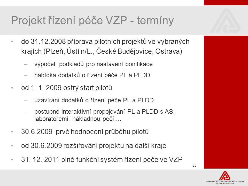 Projekt řízení péče VZP - termíny