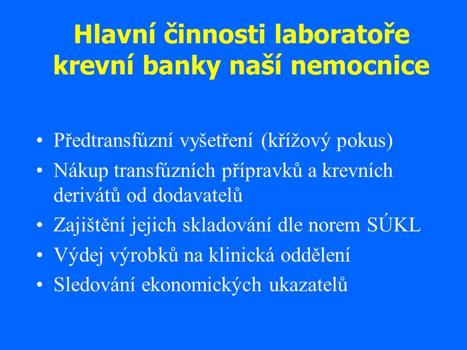 Hlavní činnosti laboratoře krevní banky naší nemocnice