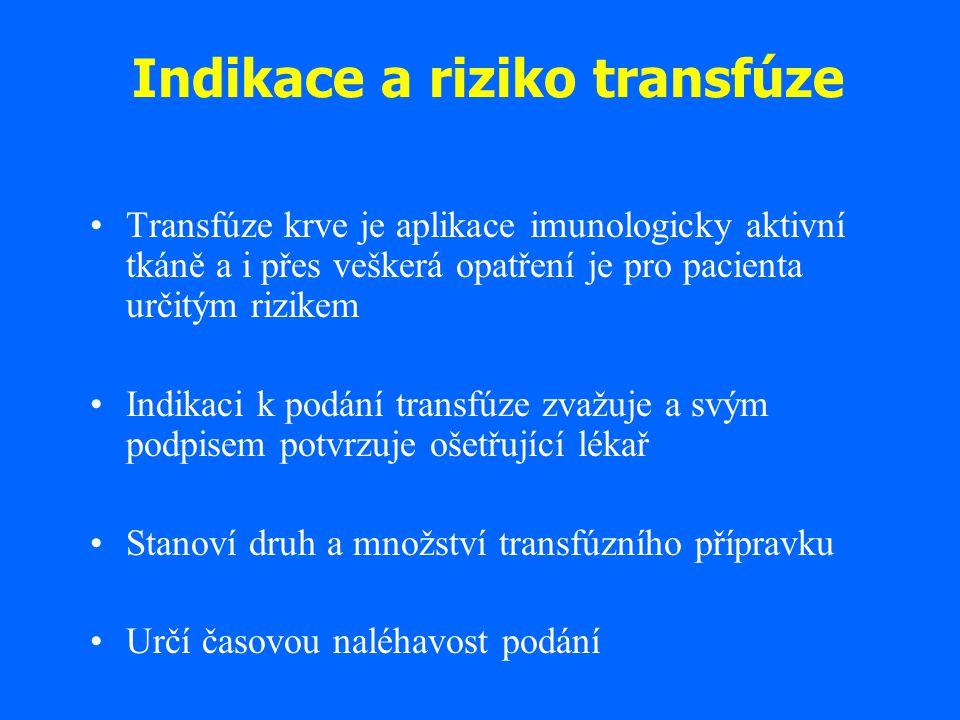 Indikace a riziko transfúze