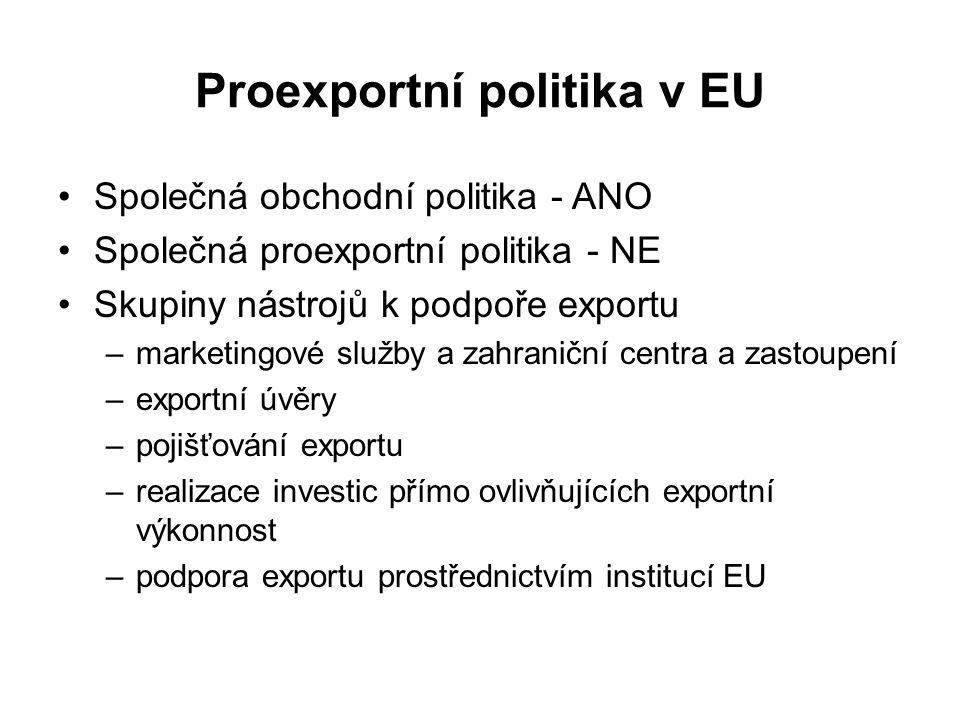 Proexportní politika v EU