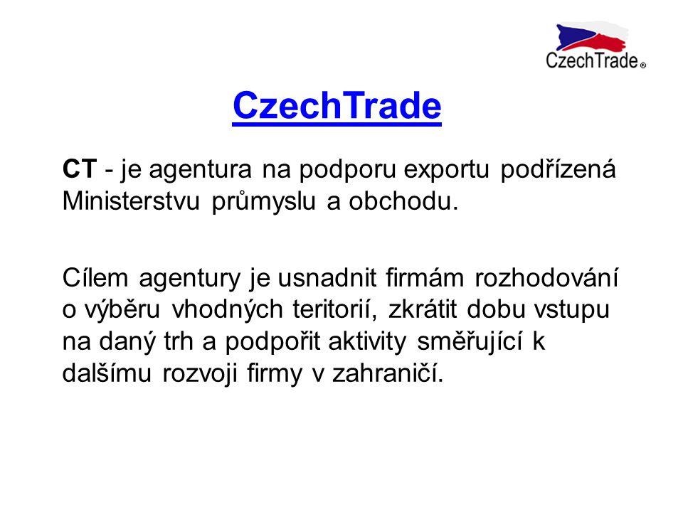 CzechTrade CT - je agentura na podporu exportu podřízená Ministerstvu průmyslu a obchodu.