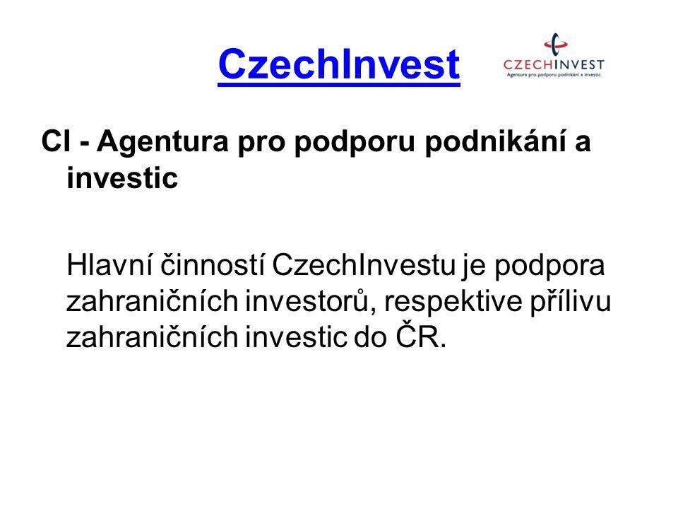 CzechInvest CI - Agentura pro podporu podnikání a investic