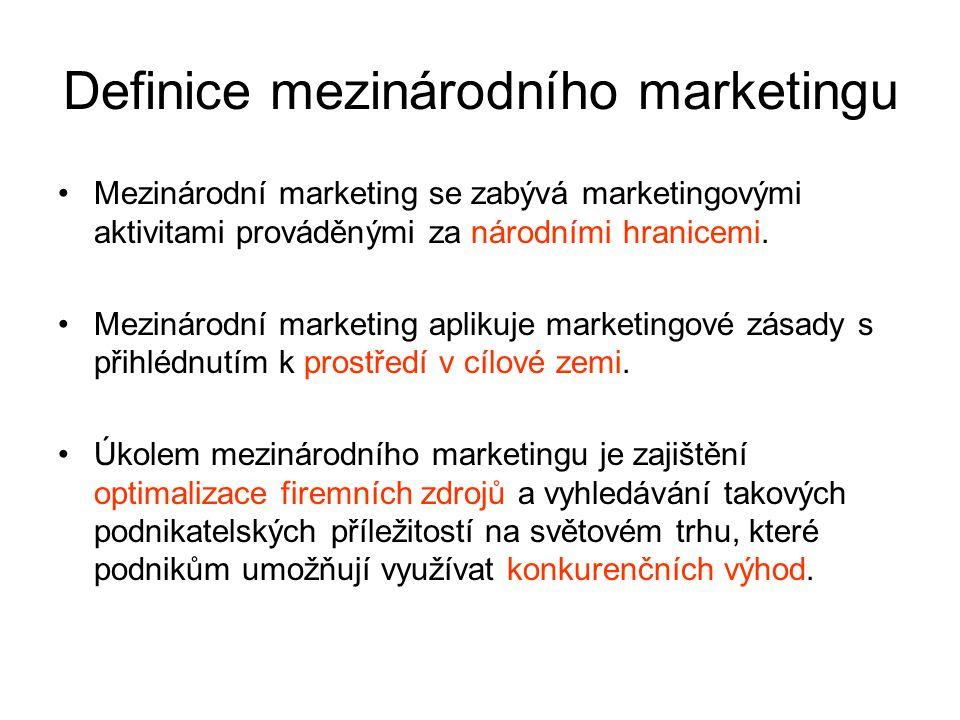 Definice mezinárodního marketingu
