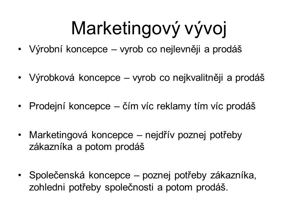 Marketingový vývoj Výrobní koncepce – vyrob co nejlevněji a prodáš