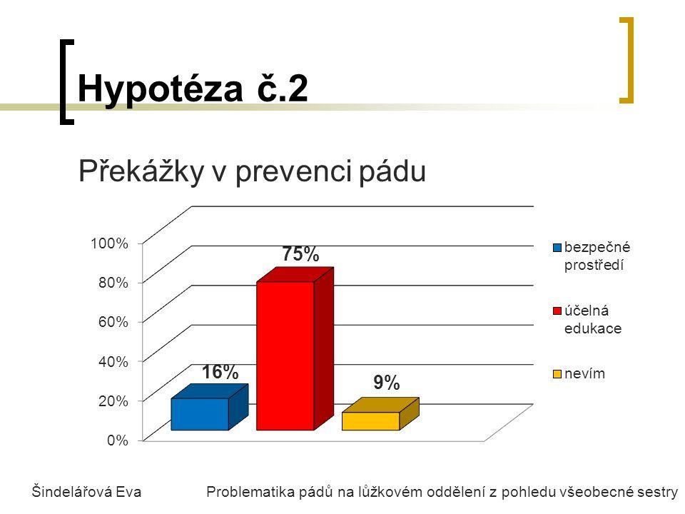 Hypotéza č.2 Překážky v prevenci pádu