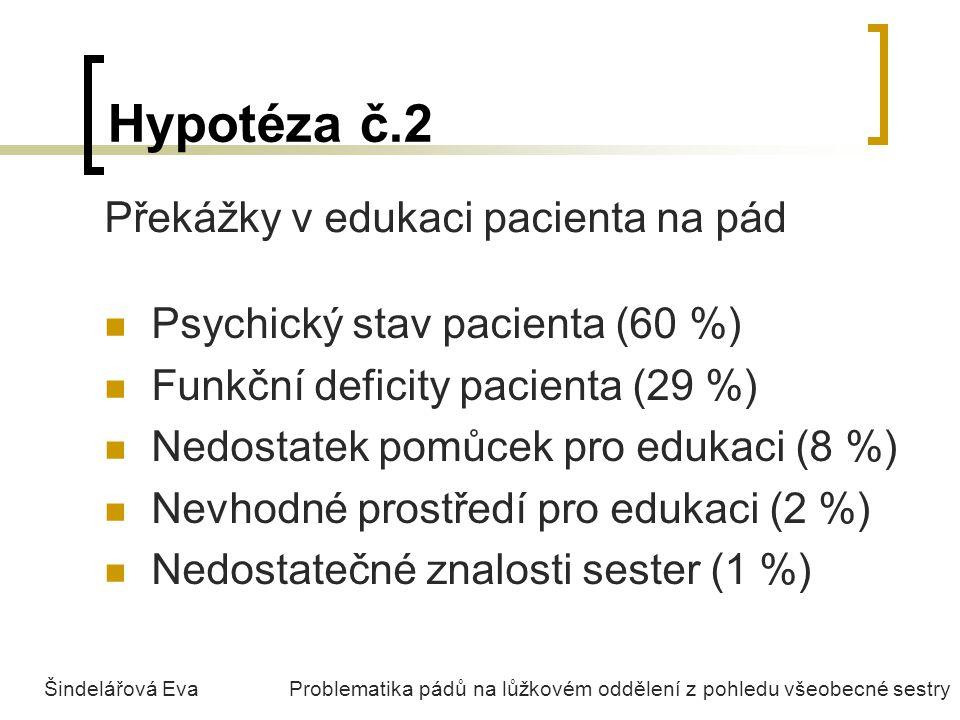 Hypotéza č.2 Překážky v edukaci pacienta na pád