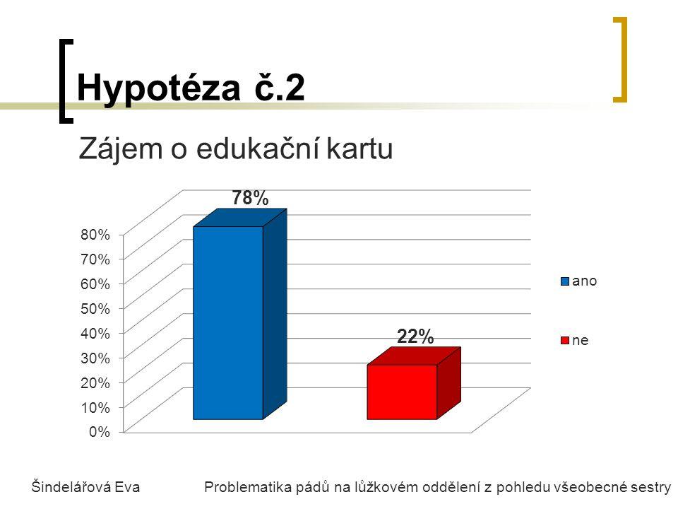 Hypotéza č.2 Zájem o edukační kartu