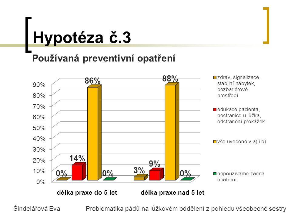 Hypotéza č.3 Šindelářová Eva Problematika pádů na lůžkovém oddělení z pohledu všeobecné sestry.