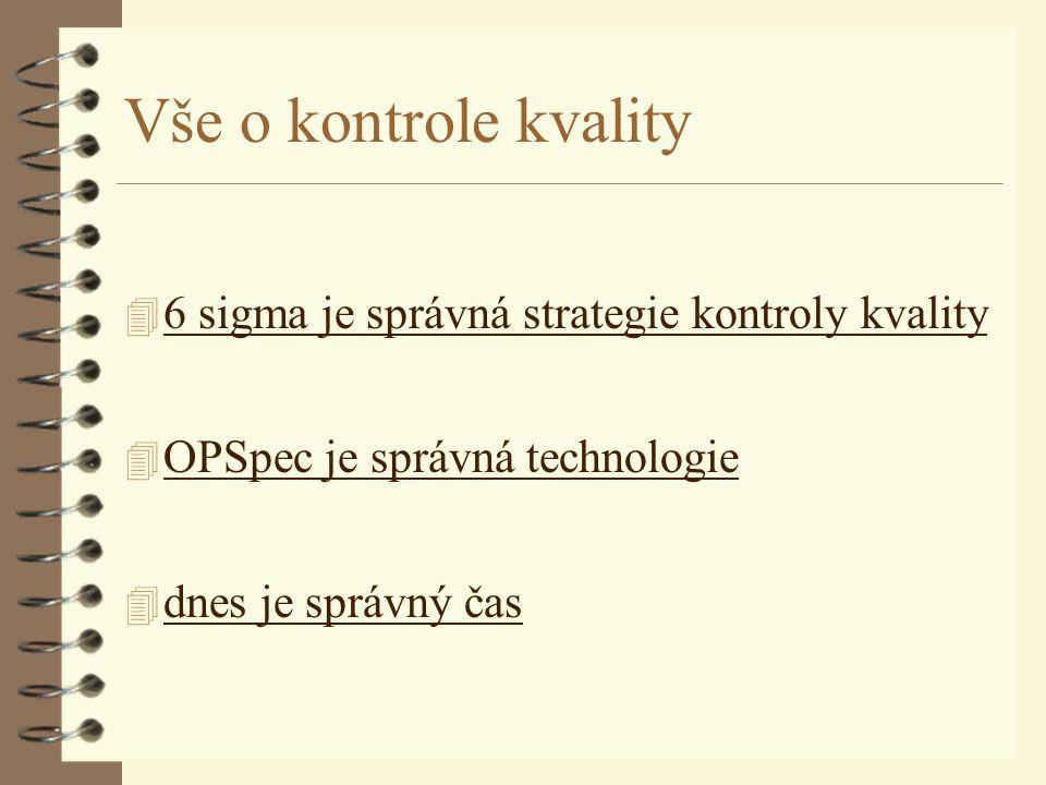 Vše o kontrole kvality 6 sigma je správná strategie kontroly kvality