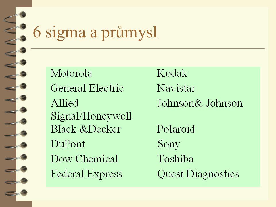 6 sigma a průmysl