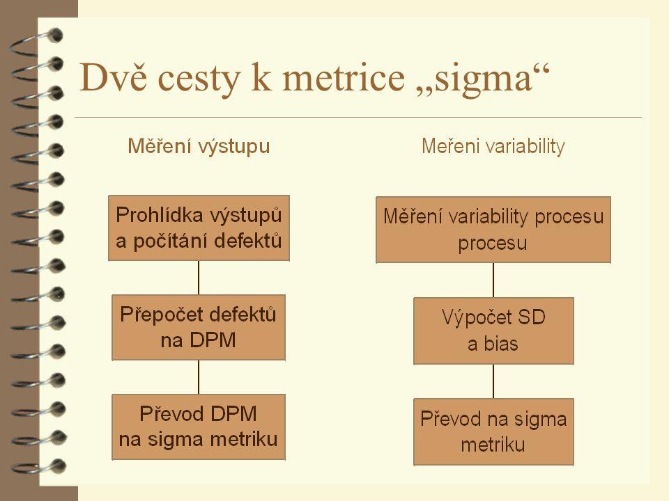 """Dvě cesty k metrice """"sigma"""