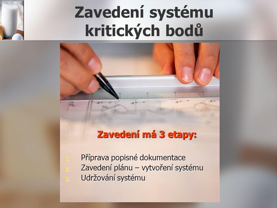 Zavedení systému kritických bodů