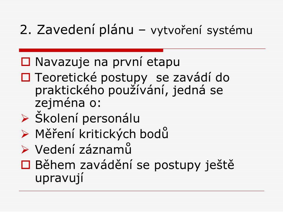 2. Zavedení plánu – vytvoření systému