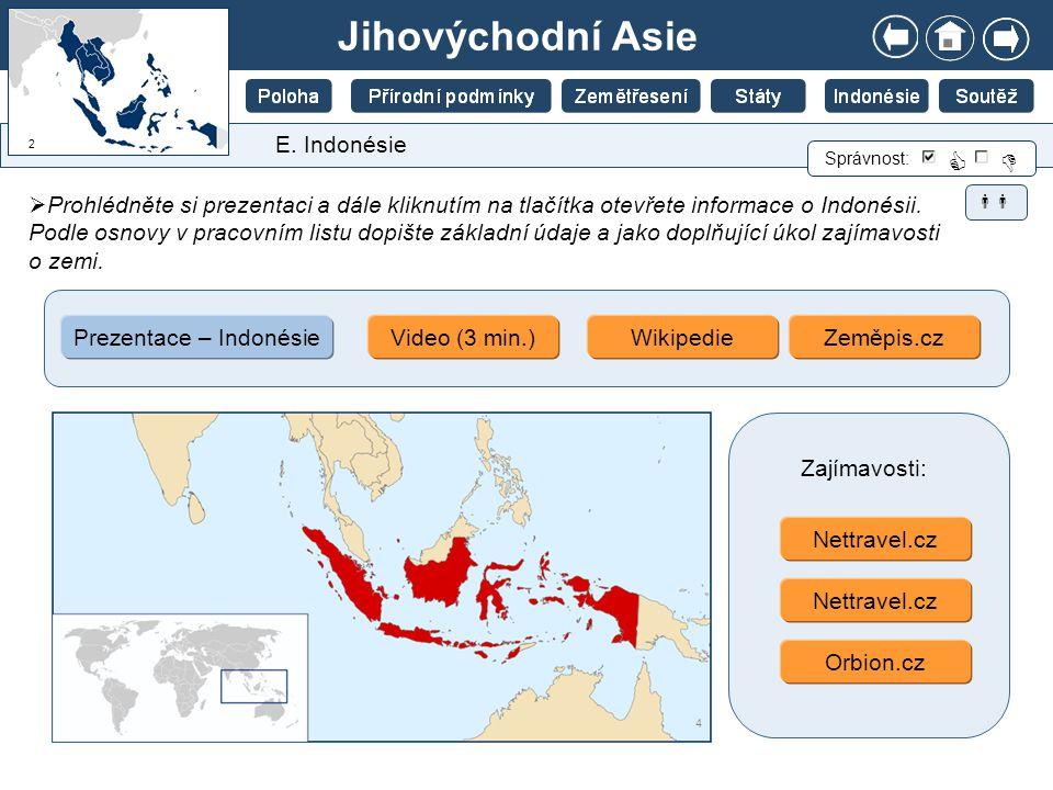 Prezentace – Indonésie
