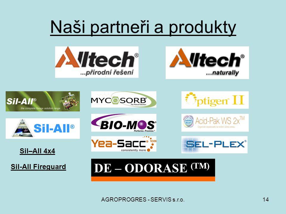 Naši partneři a produkty