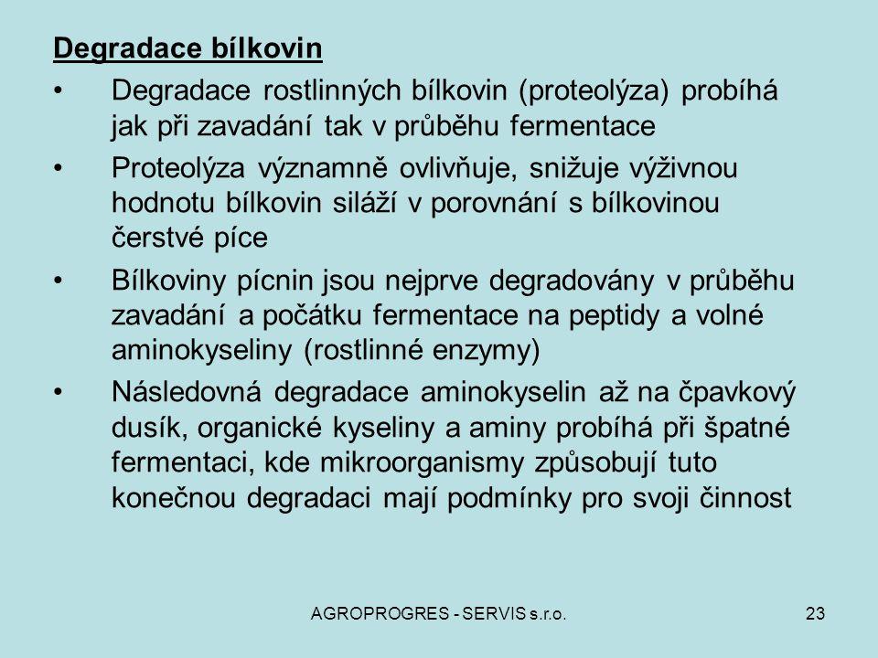AGROPROGRES - SERVIS s.r.o.