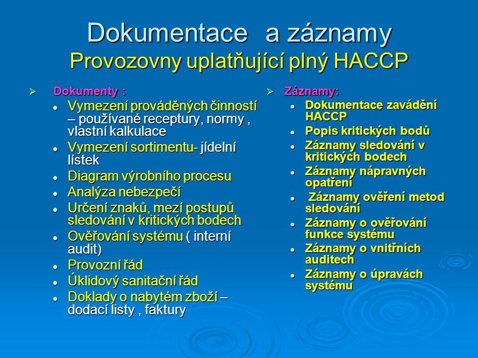 Dokumentace a záznamy Provozovny uplatňující plný HACCP