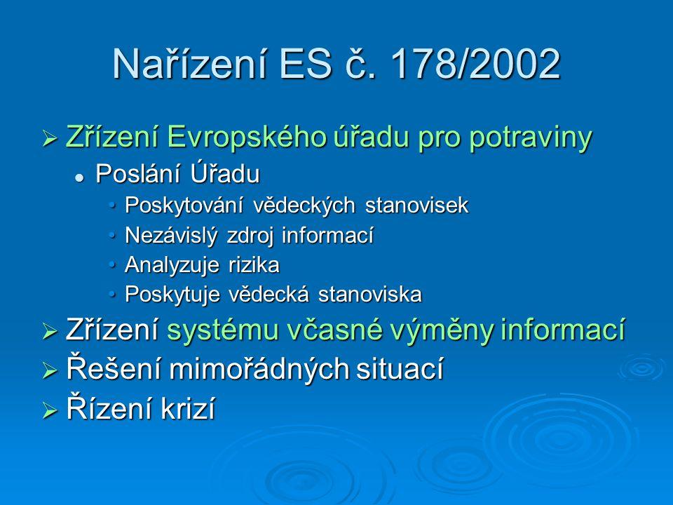 Nařízení ES č. 178/2002 Zřízení Evropského úřadu pro potraviny