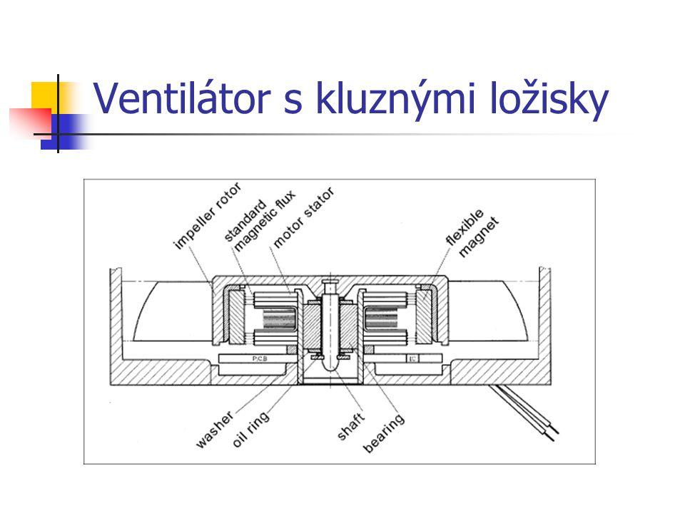 Ventilátor s kluznými ložisky