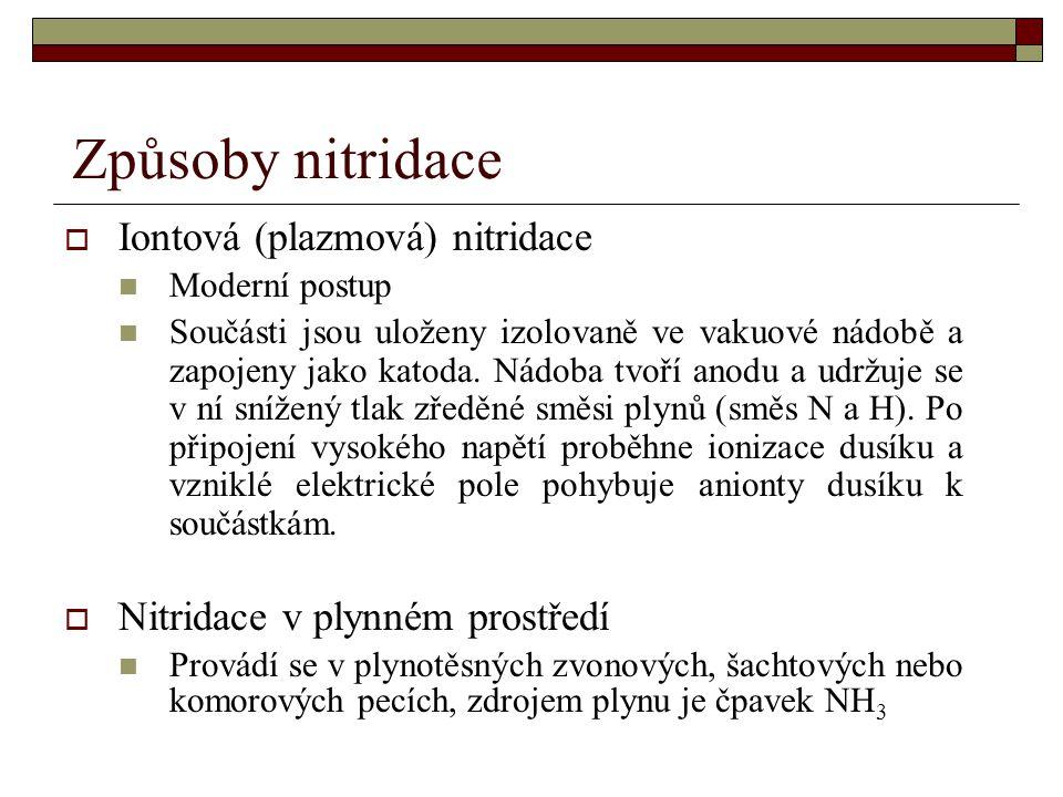Způsoby nitridace Iontová (plazmová) nitridace