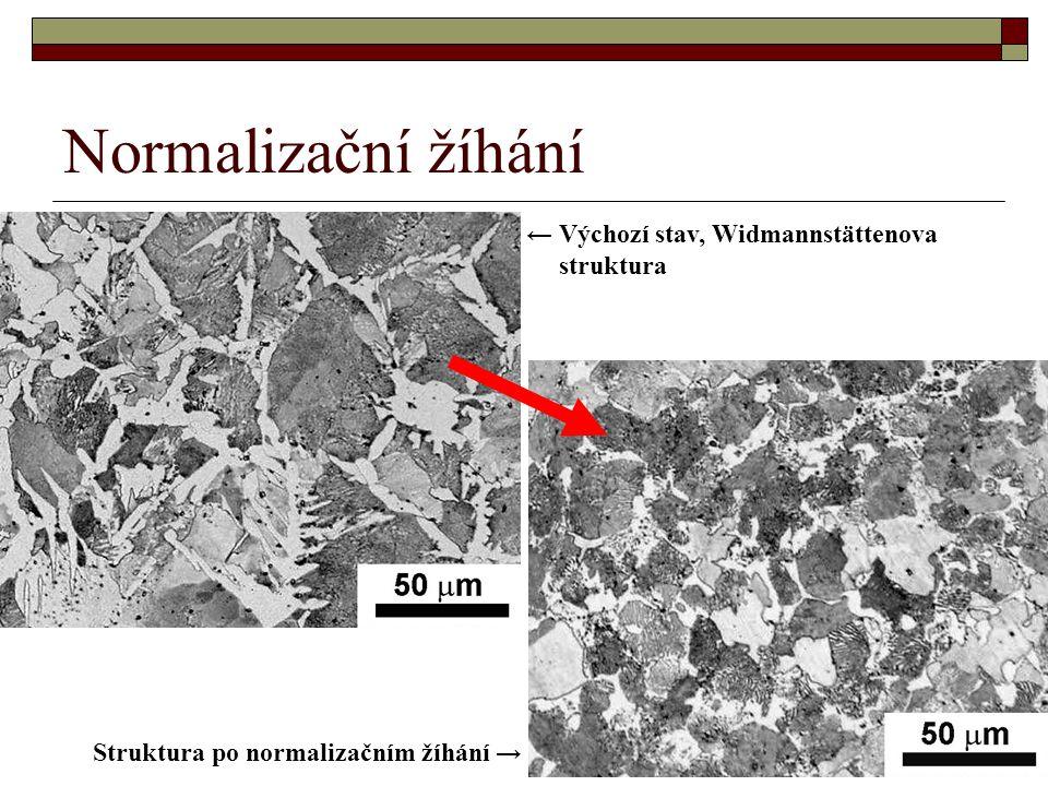 Normalizační žíhání ← Výchozí stav, Widmannstättenova struktura