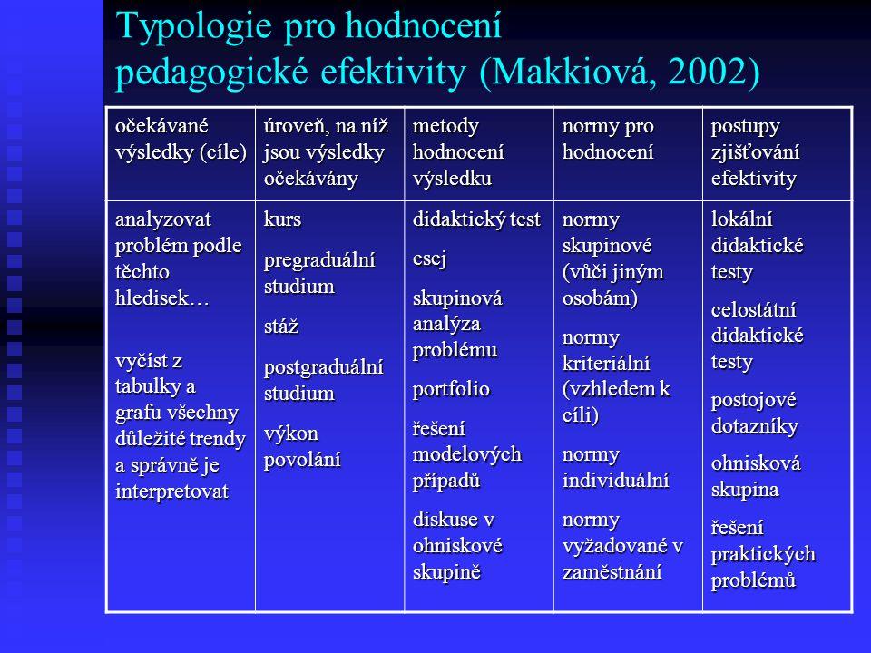 Typologie pro hodnocení pedagogické efektivity (Makkiová, 2002)