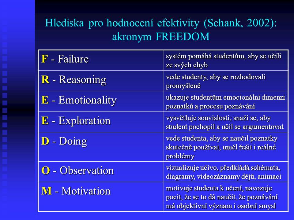 Hlediska pro hodnocení efektivity (Schank, 2002): akronym FREEDOM
