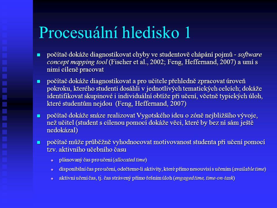 Procesuální hledisko 1
