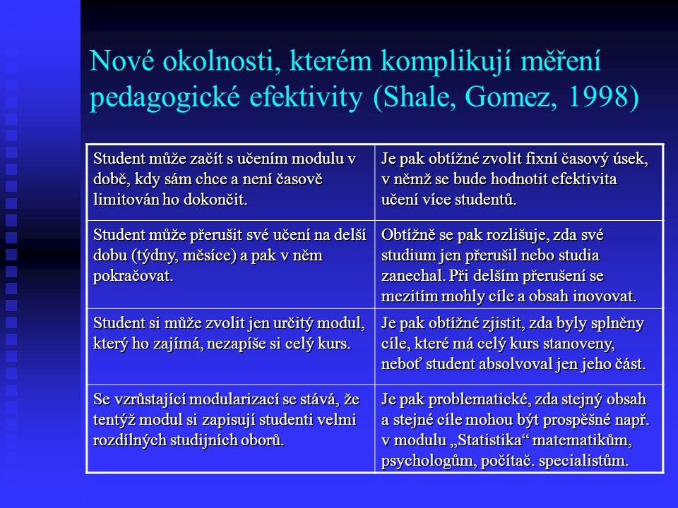 Nové okolnosti, kterém komplikují měření pedagogické efektivity (Shale, Gomez, 1998)