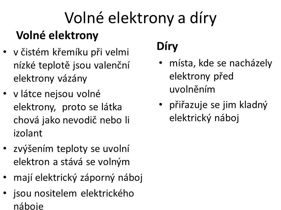 Volné elektrony a díry Volné elektrony Díry