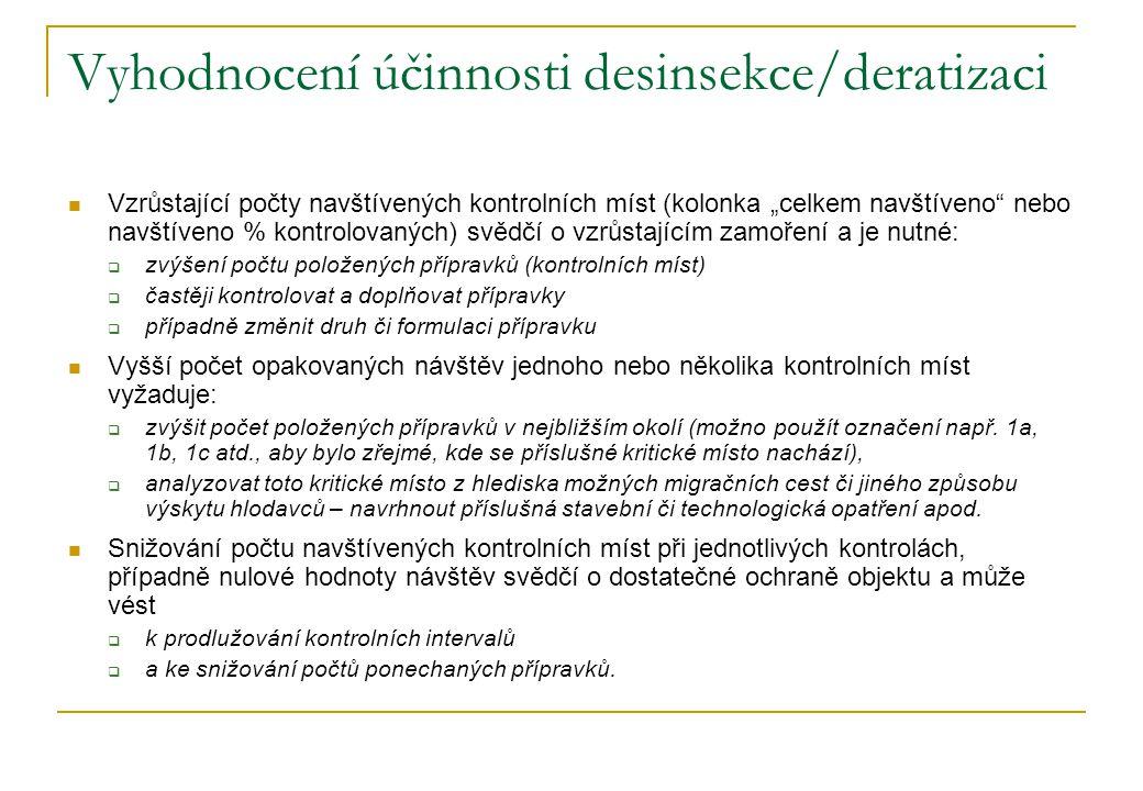 Vyhodnocení účinnosti desinsekce/deratizaci