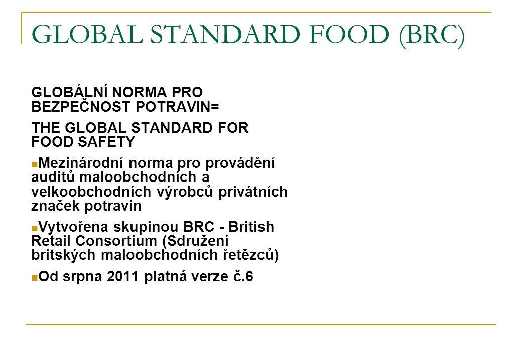 GLOBAL STANDARD FOOD (BRC)
