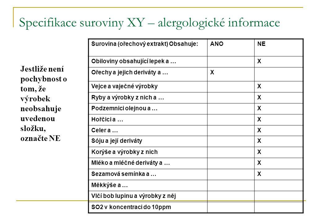 Specifikace suroviny XY – alergologické informace