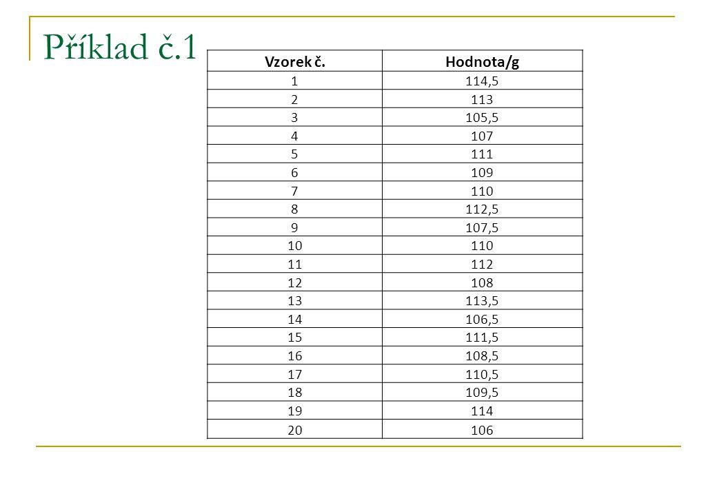 Příklad č.1 Vzorek č. Hodnota/g 1 114,5 2 113 3 105,5 4 107 5 111 6