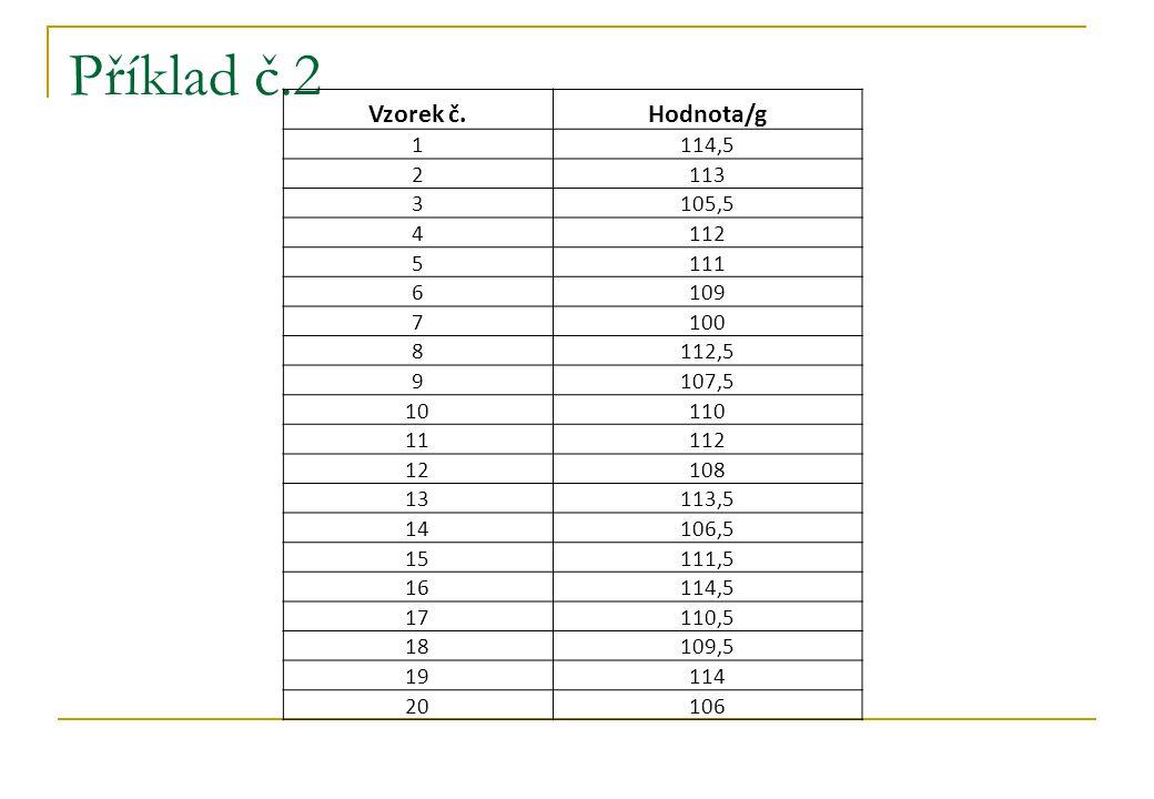 Příklad č.2 Vzorek č. Hodnota/g 1 114,5 2 113 3 105,5 4 112 5 111 6