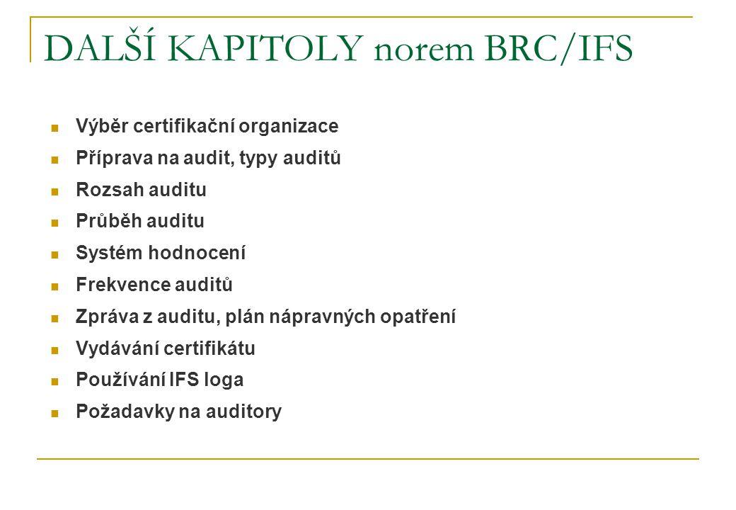 DALŠÍ KAPITOLY norem BRC/IFS