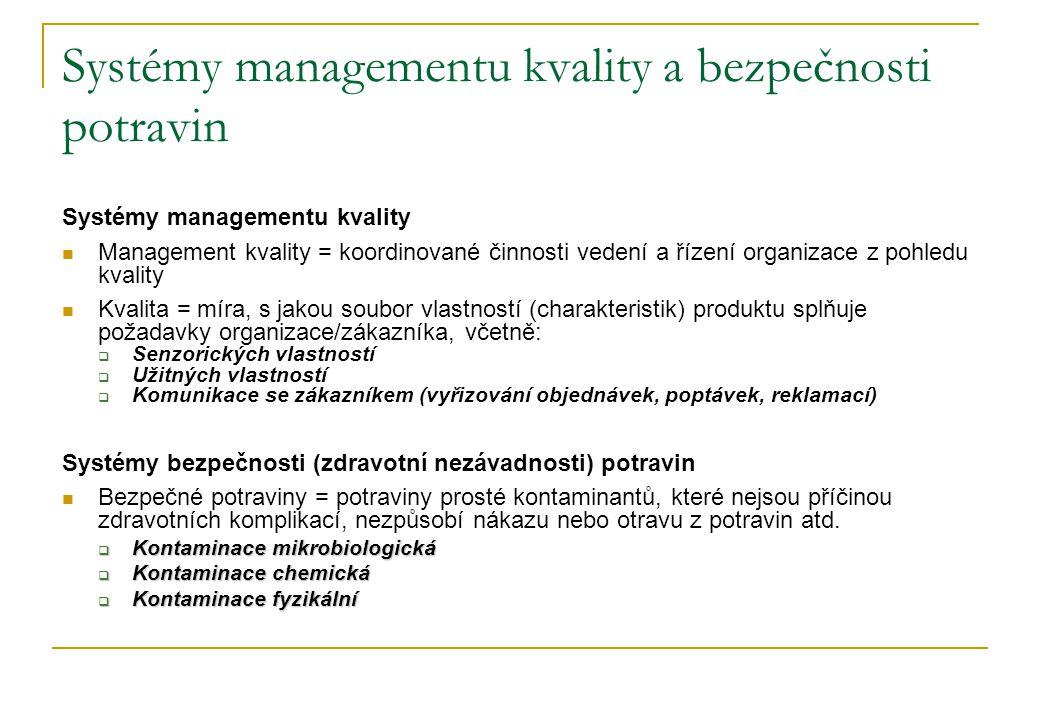 Systémy managementu kvality a bezpečnosti potravin