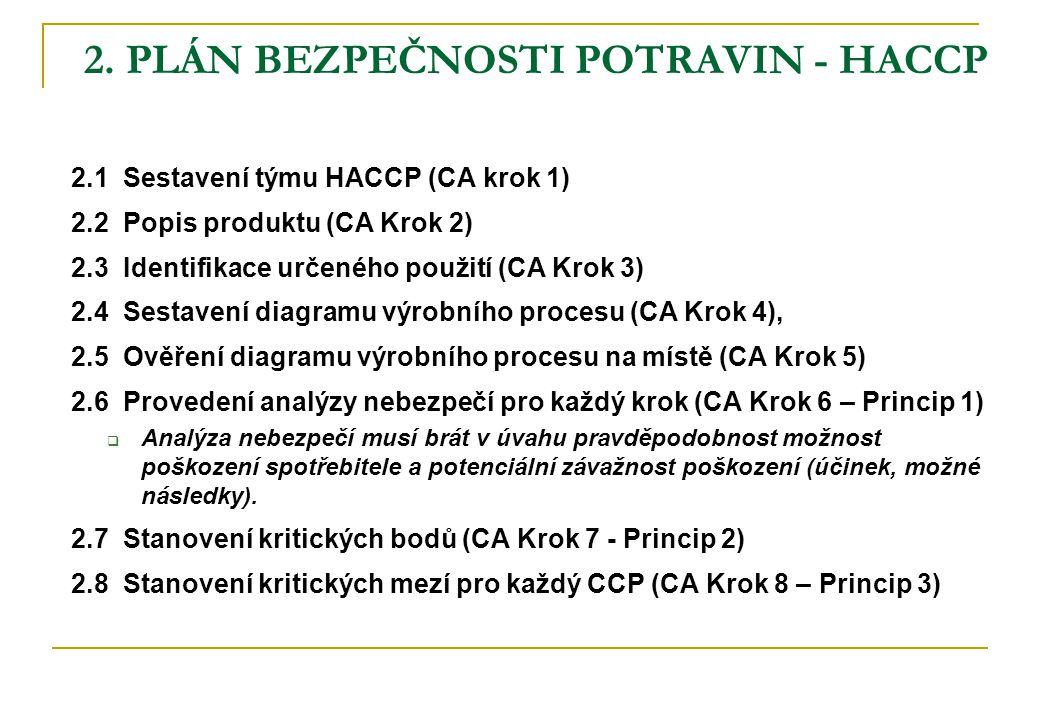 2. PLÁN BEZPEČNOSTI POTRAVIN - HACCP