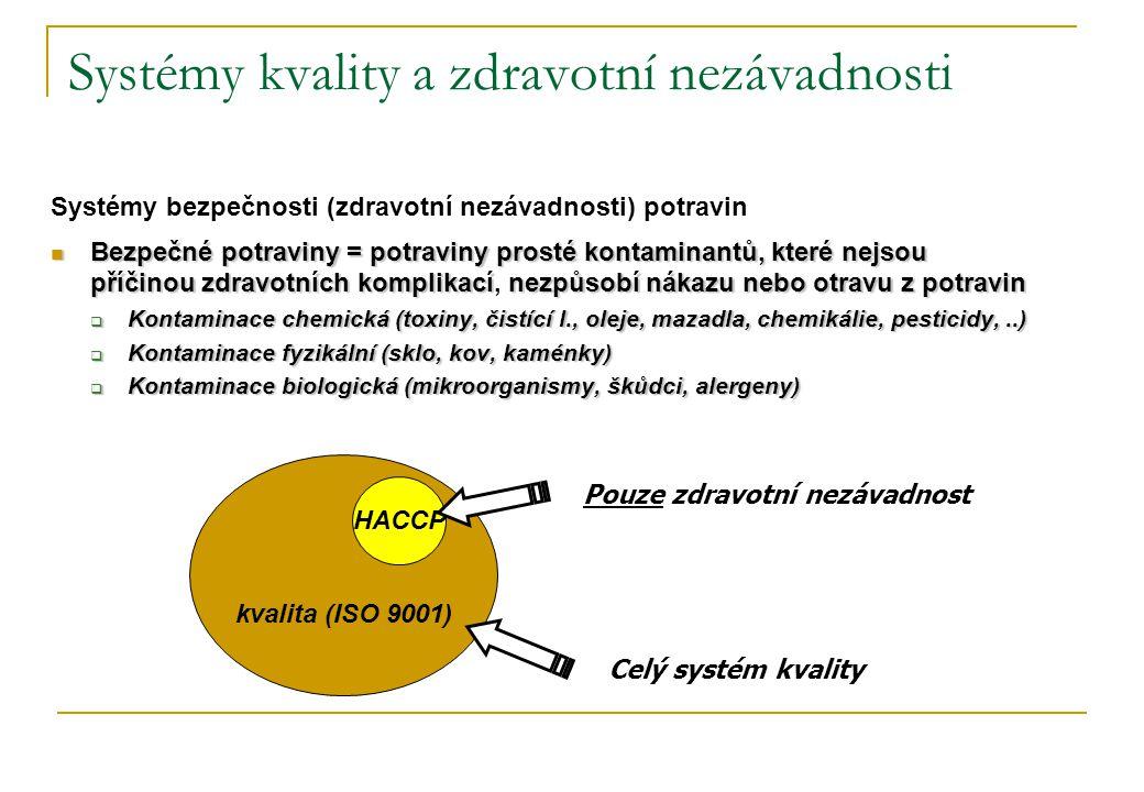 Systémy kvality a zdravotní nezávadnosti