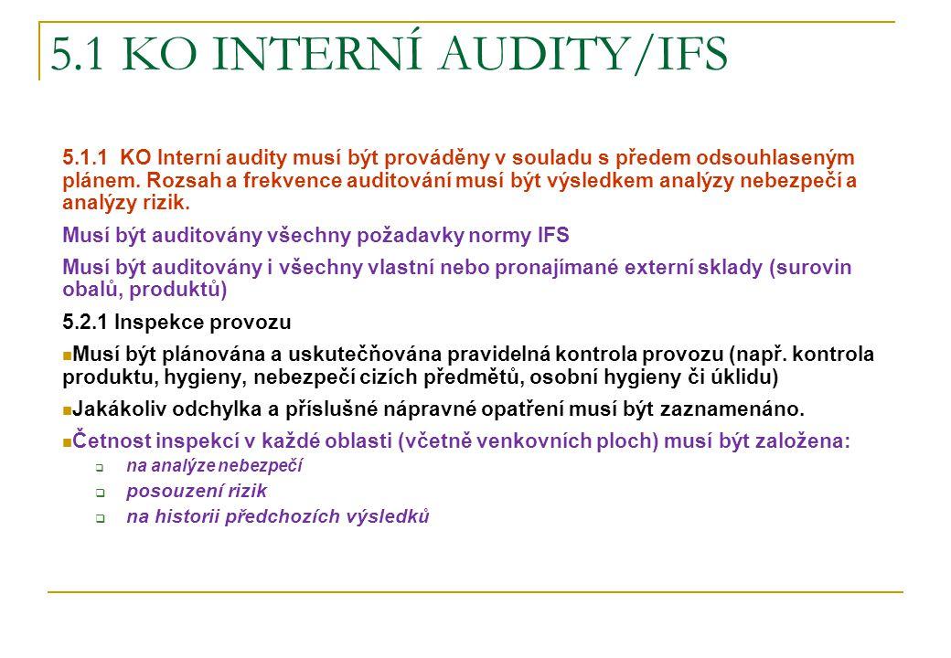 5.1 KO Interní audity/IFS
