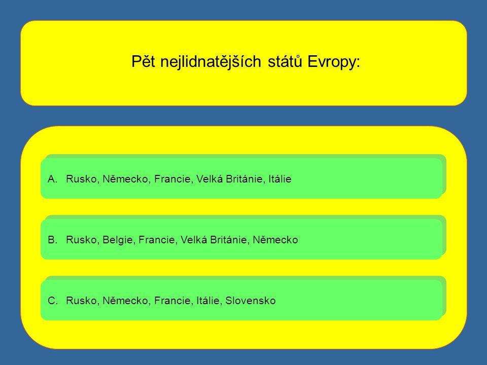Pět nejlidnatějších států Evropy: