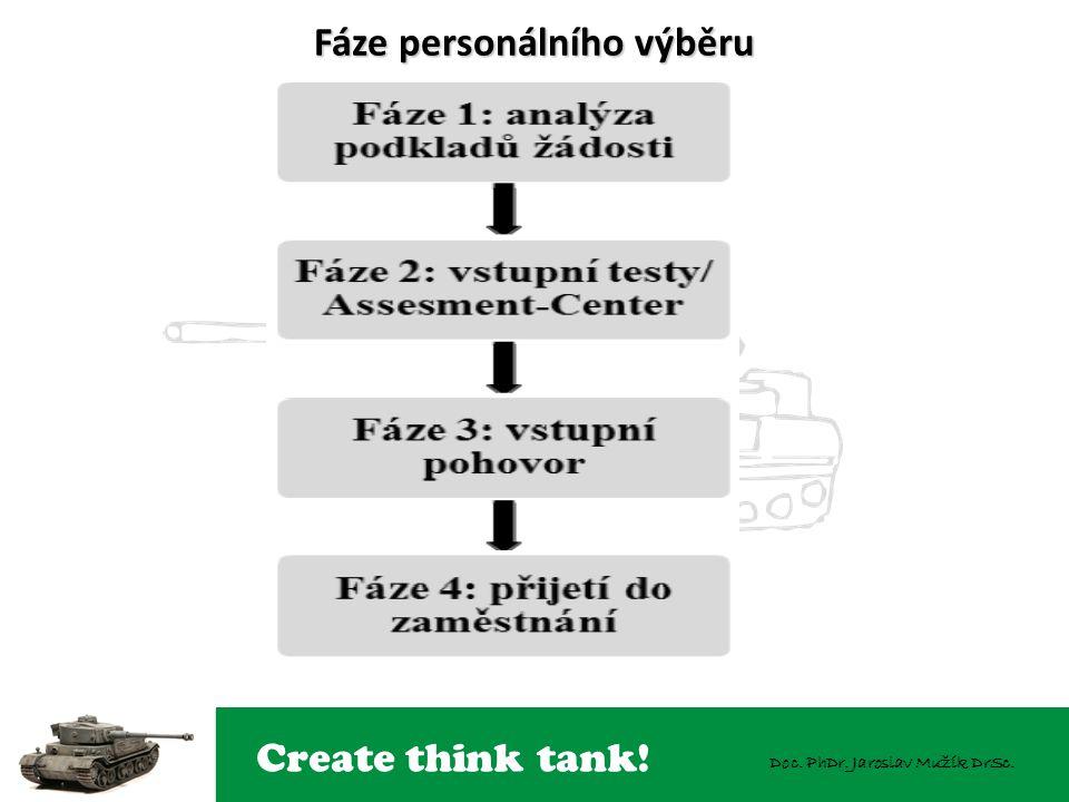 Fáze personálního výběru