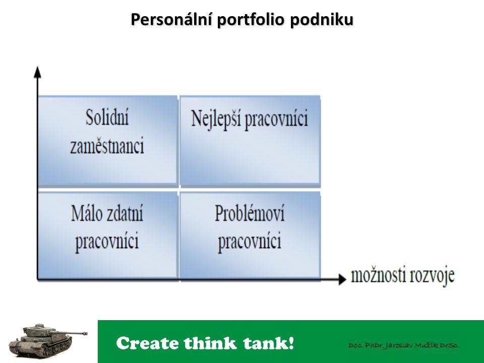 Personální portfolio podniku