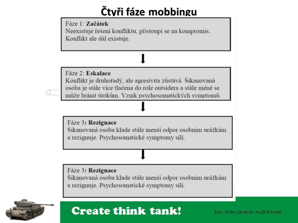 Čtyři fáze mobbingu