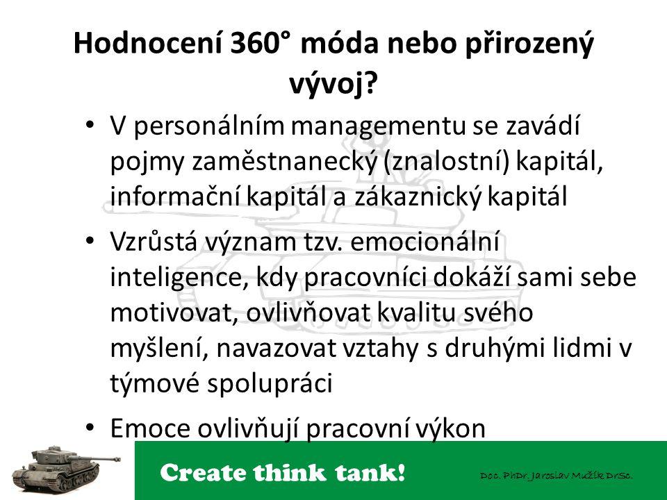 Hodnocení 360° móda nebo přirozený vývoj