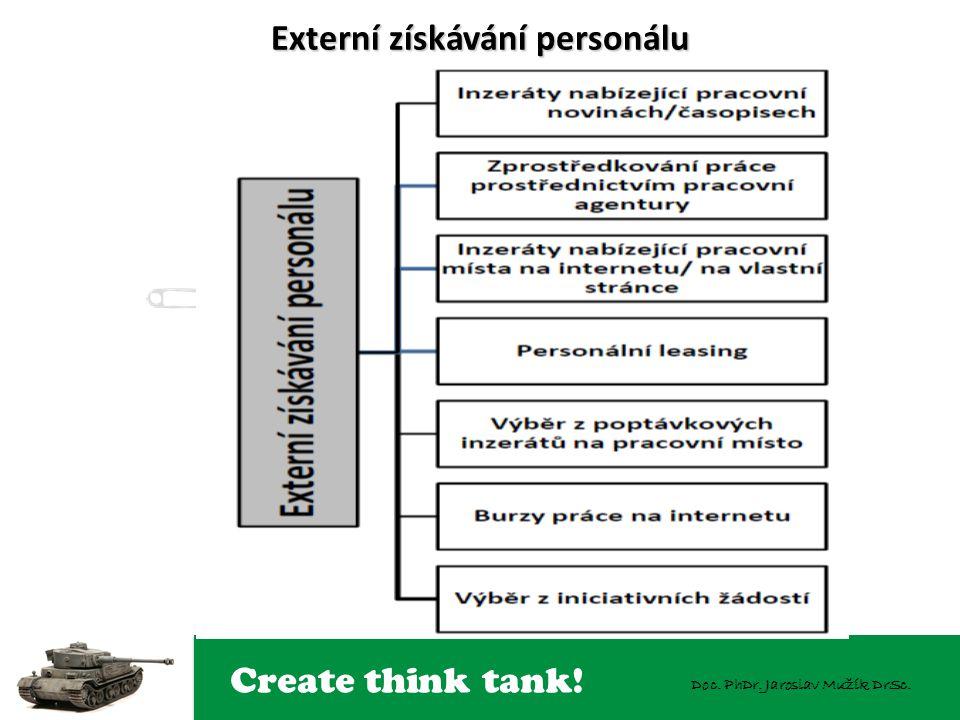 Externí získávání personálu