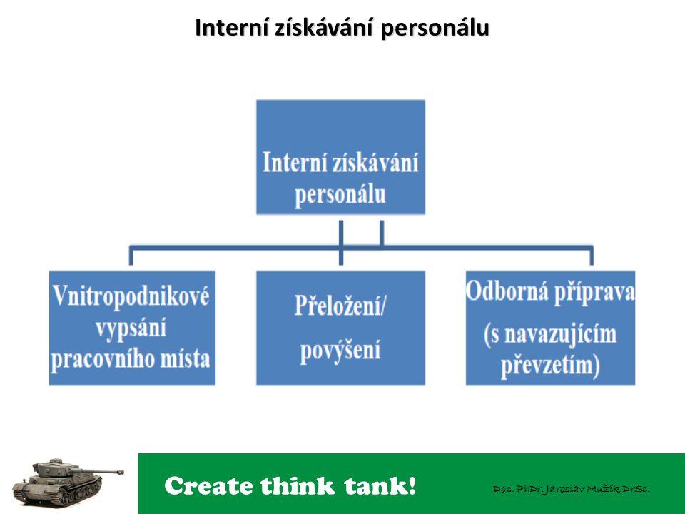 Interní získávání personálu