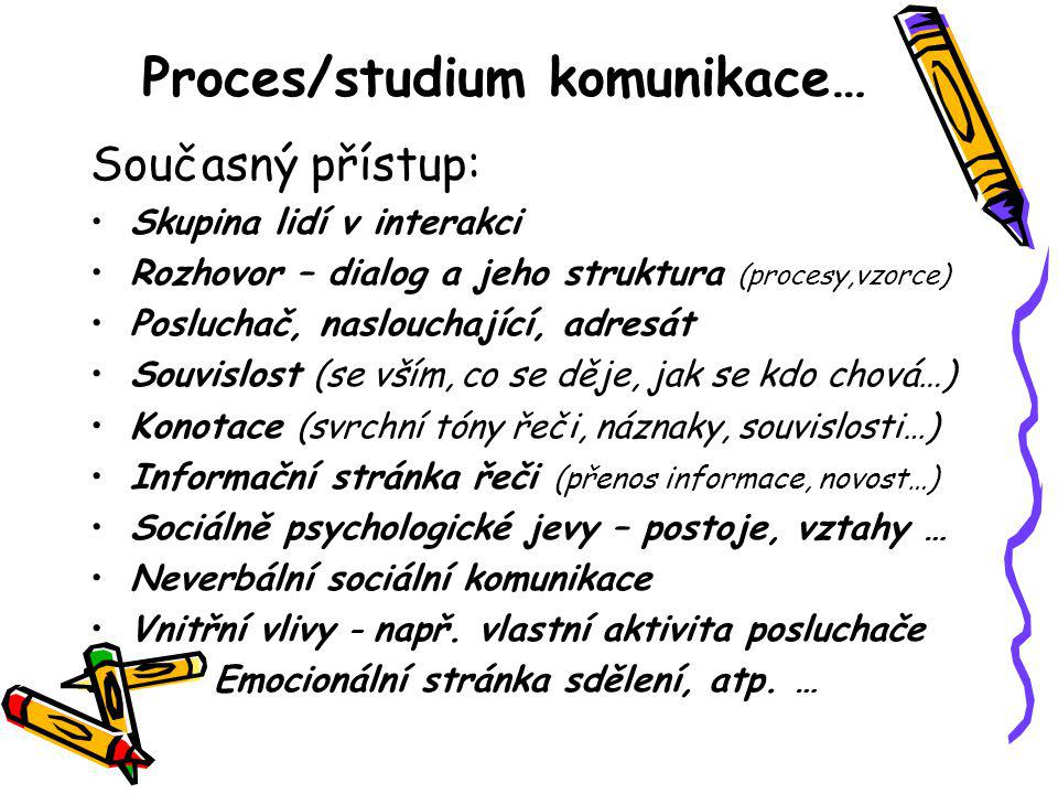Proces/studium komunikace…